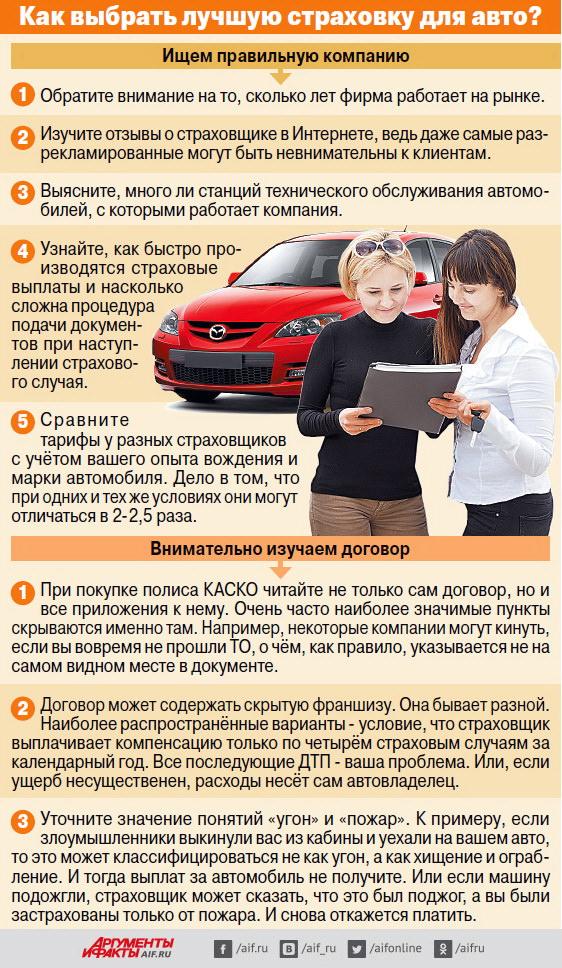 Как выбрать лучшую страховку для автомобиля
